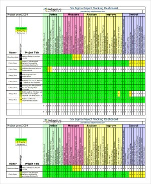 Project Tracker Excel  5 Free Excel Documents Download