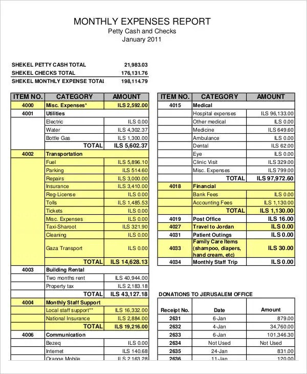 Monthly Home Expense Report Template