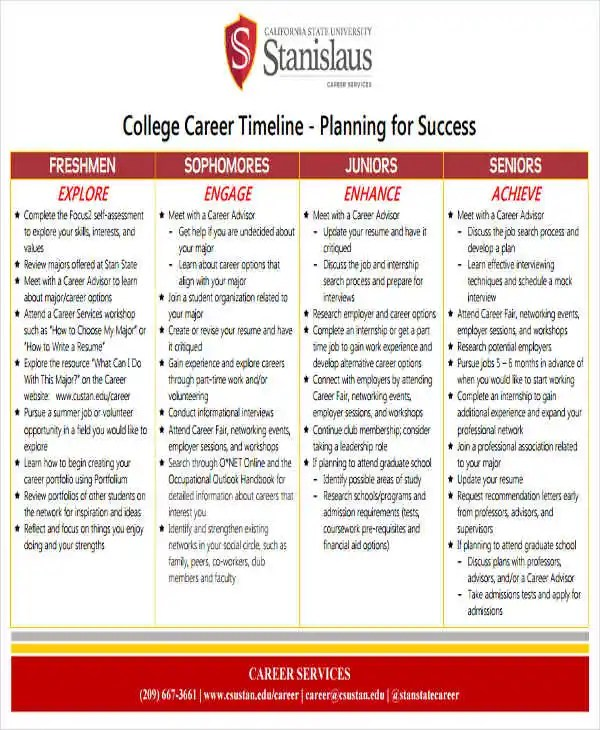 Career Students Plan Template