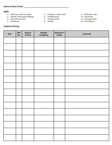 10 Supervised Driving Log Templates In Doc Pdf Free