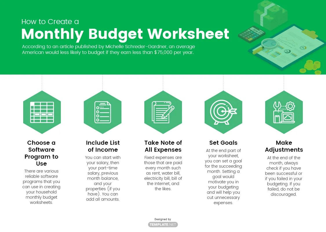 Download 11 Monthly Budget Worksheet Templates