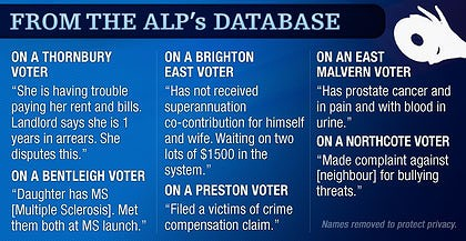 Information taken from the ALP database.