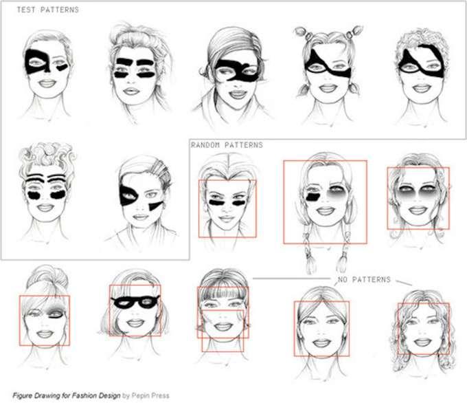 Facial makeup chart
