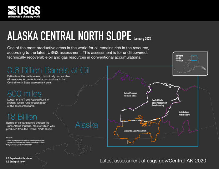 USGS map showing estimated 3.6 billion barrels of oil in Alaska's central North Slope.