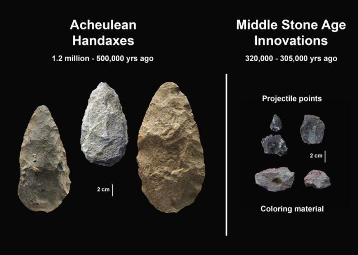 Acheulean handaxes and Middle Stone Age projectiles and pigments