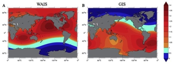 Red areas get more than the average sea level rise, blue areas get less.