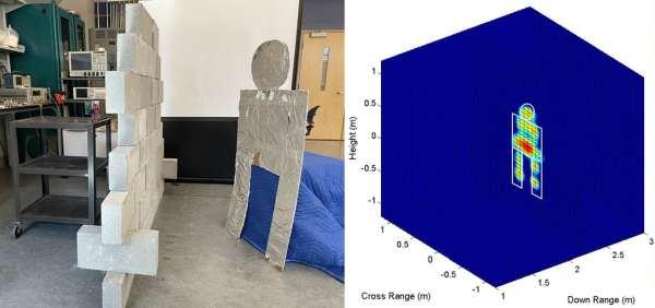 À gauche, un laboratoire mis en place montrant un mur de parpaings et une silhouette en carton recouvert de papier d'aluminium d'une personne, et, sur le à droite, une image radar montrant une silhouette correspondante dans un espace tridimensionnel