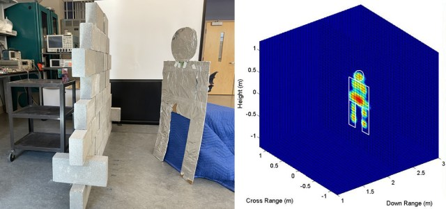 On the left, a laboratory set up showing a cinderblock wall and a foil-covered cardboard silhouette of a person, and, on the right, a radar image showing a corresponding silhouette in a three-dimensional space