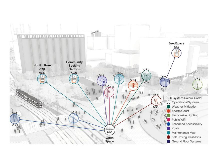 2 renderings showing where sidewalk labs technology could be place - Foot traffic in stores, pay-as-you-throw garbage collection: Sidewalk Labs shares data collection and use plans for Toronto smart city