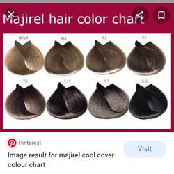 Jual Majirel Cool Cover Murah Lengkap Harga July 2021