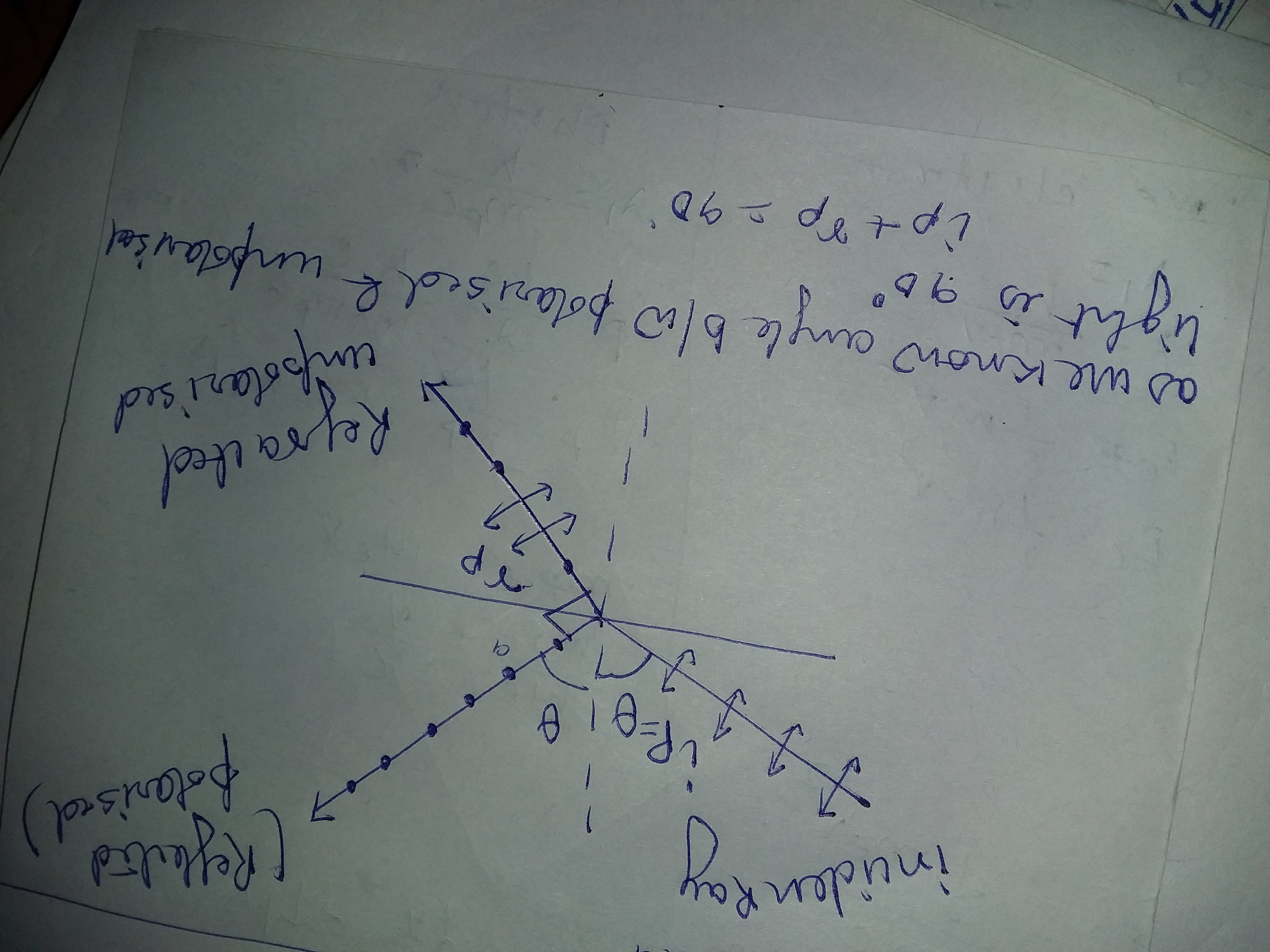 Prove That The Polarising Angle Of Incidence And The