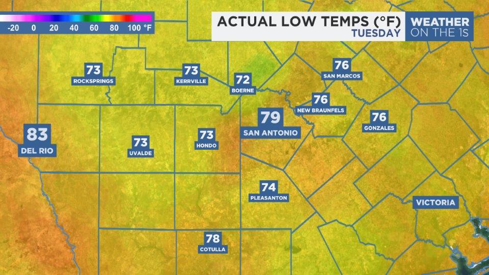Temps Amp Almanacs San Antonio Spectrum News