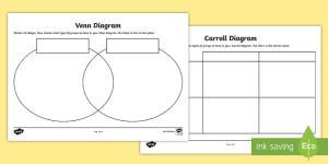 Shapes Carroll and Venn Diagram Worksheets  carroll diagram