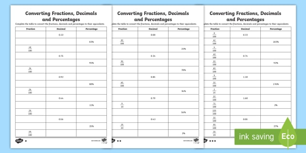 Converting Fractions Decimals And Percentages Worksheets Twinkl