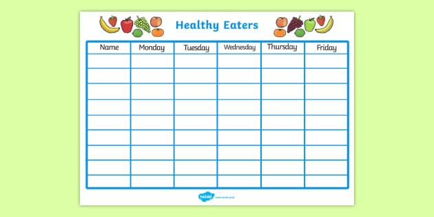 Healthy Eating Class Chart Teacher Made