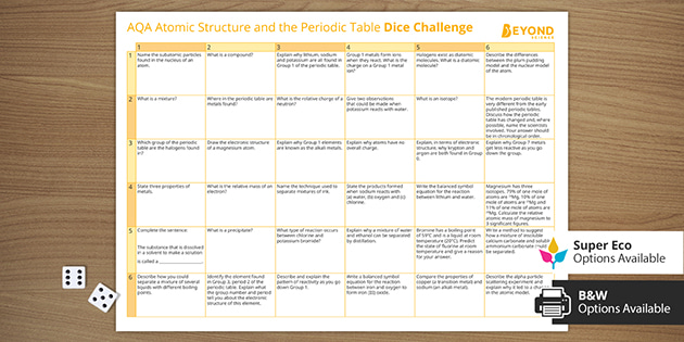 AQA Atomic Structure and the Periodic Table Revision Game