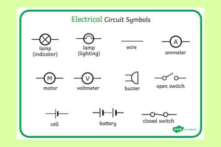 Electrical symbol of motor full hd pictures 4k ultra full schematics what is the symbol for a fan on a circuit is it just fan motor perfect motor electrical symbol motif electrical diagram ideas wiring symbol motor cheapraybanclubmaster Images