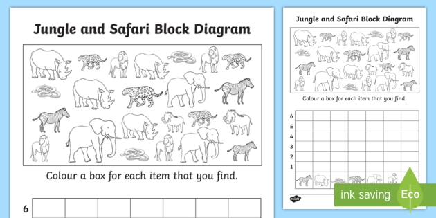 Jungle And Safari Themed Pictogram Worksheet Activity