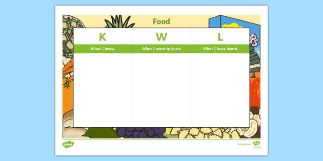 Food Topic Kwl Grid