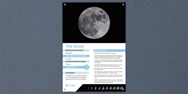 World Space Week: The Moon Information Poster