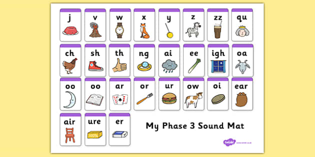 Phase 3 Sound Mat Sound Mat Letters And Sounds Phase 3