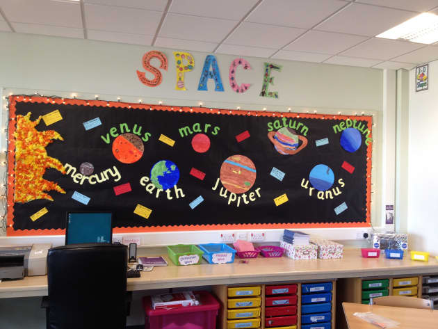 Space Planets Display Classroom Display Space Planets
