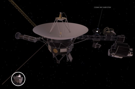 Voyager-CRS-annotated-NASA