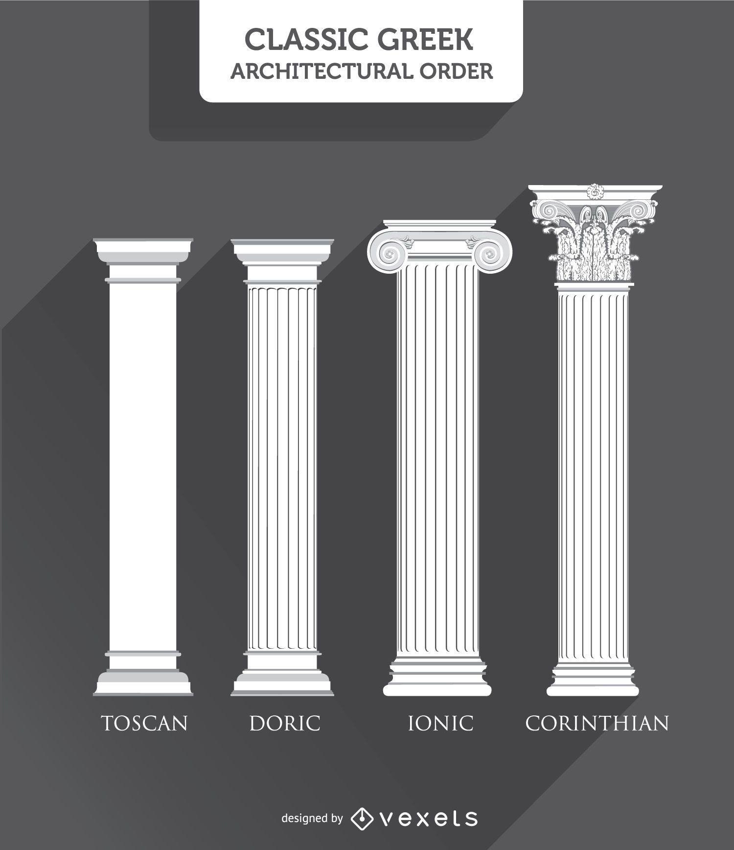 Greek Columns Styles Toscan Doric Ionic And Corinthian