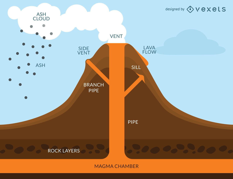 Erupcion Del Volcan Infografia