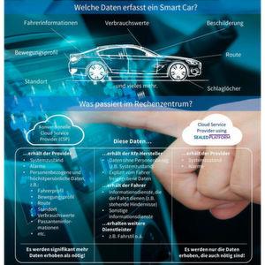 Uniscon hat sich mit der rechtssicheren Auswertung von Daten aus Connected Cars befasst.