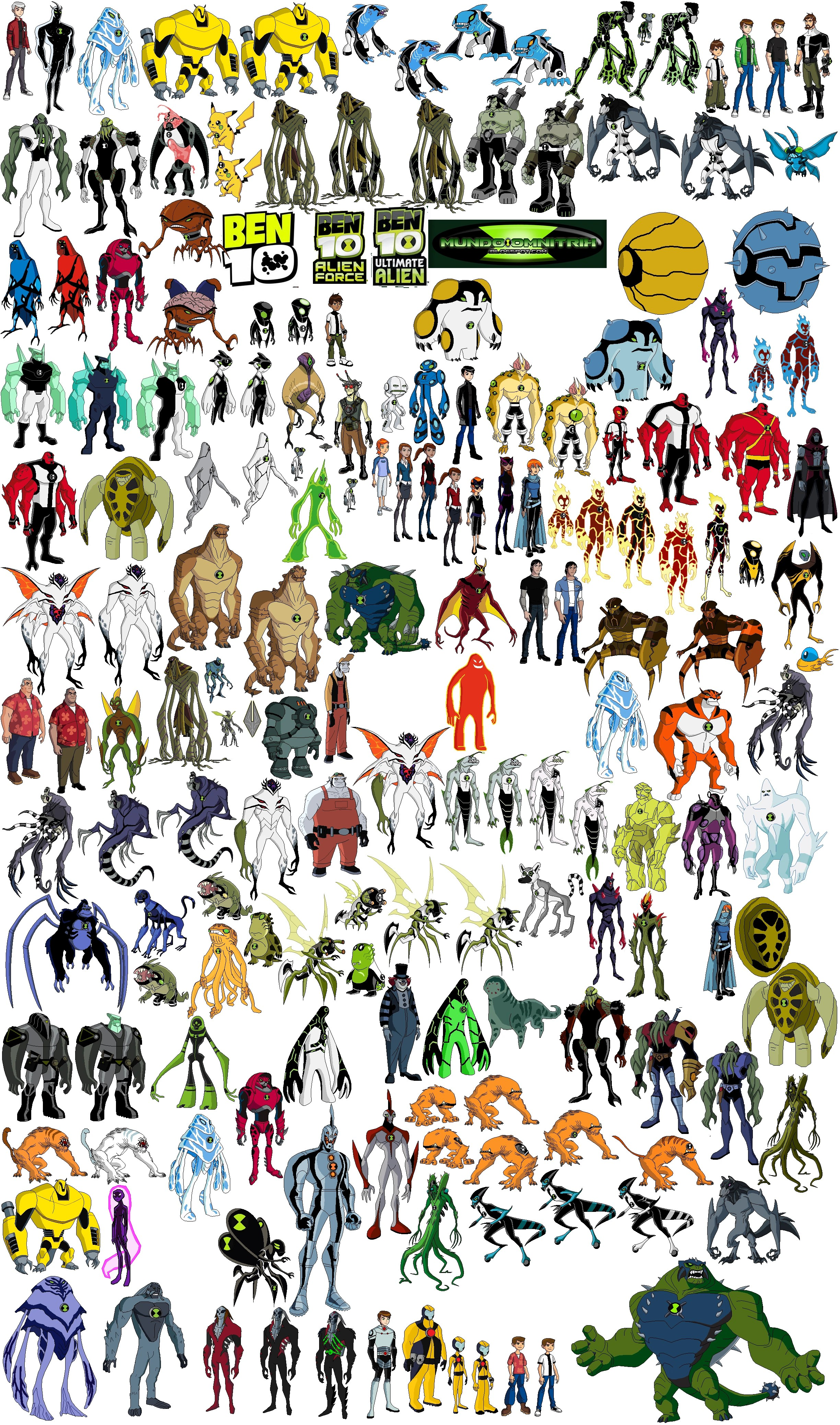 Ben 10 Omniverse Aliens Names List