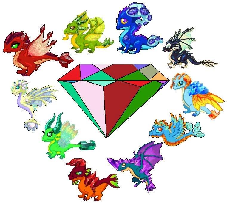 Image Ultra Gemstone JPEG Versionjpg DragonVale Wiki