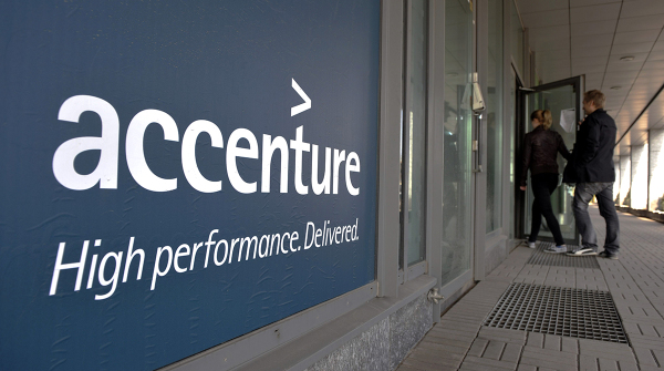 Accenture (86.01)