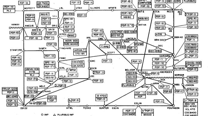 Mappa logica di Arpanet nel marzo 1977 (fonte: Wikipedia)