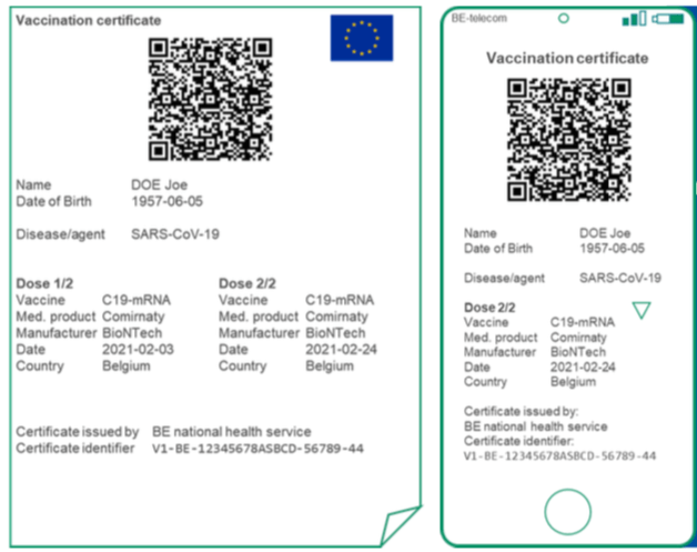 Il green pass europeo