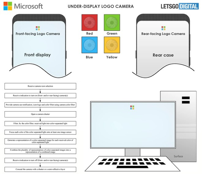 under screen logo microsoft