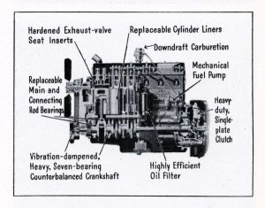 Truck Engine Diagram | Print | Wisconsin Historical Society