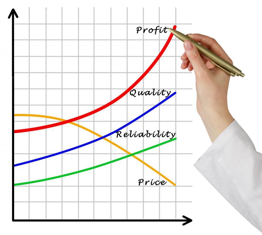 Image result for image of profits