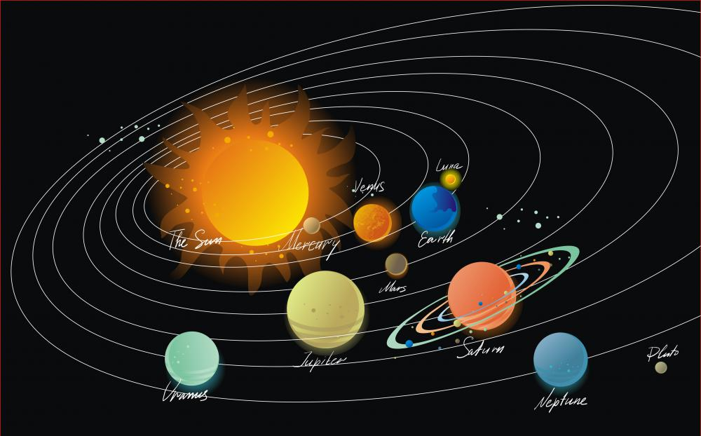 Image result for planets around sun