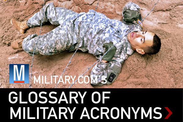 Military Com Glossary Of Acronyms