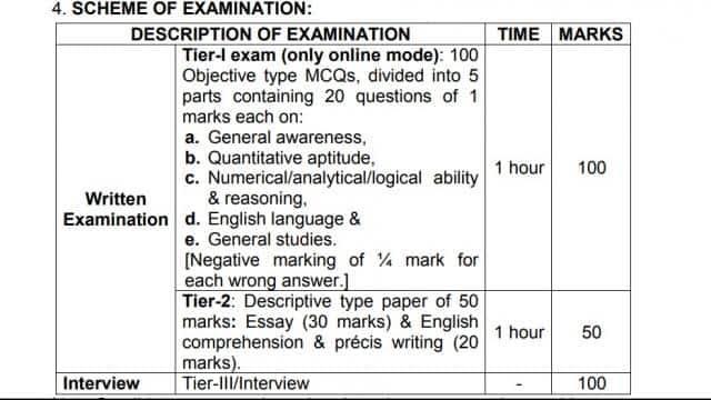 ib acio exam pattern