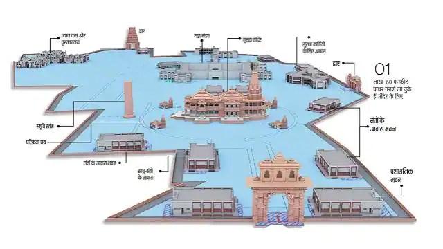 दुनिया का आठवां अजूबा बनेगा आयोध्या का राम मंदिर