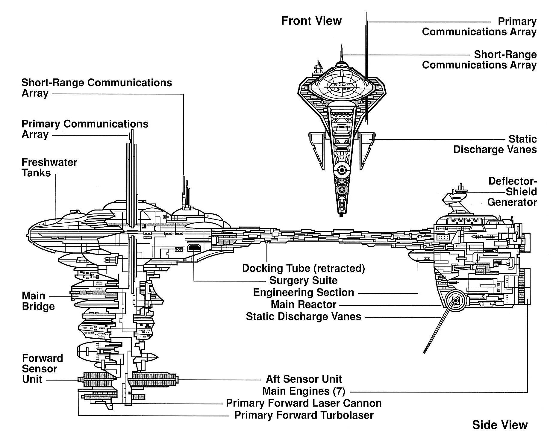 Attrazione S Mega List Of Star Wars Starships