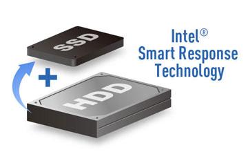 Smart Response Technology