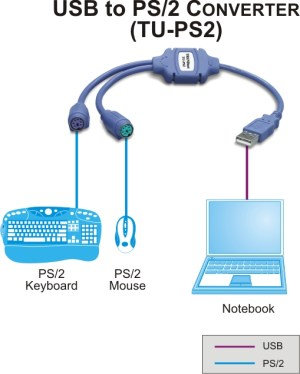 TREND Model TUPS2 0 ft USB to PS2 Converter  Newegg