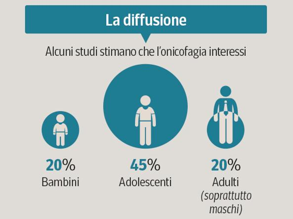 Infografica Mirco Tangherlini