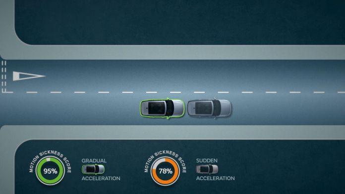 The Jaguar-Land Rover study