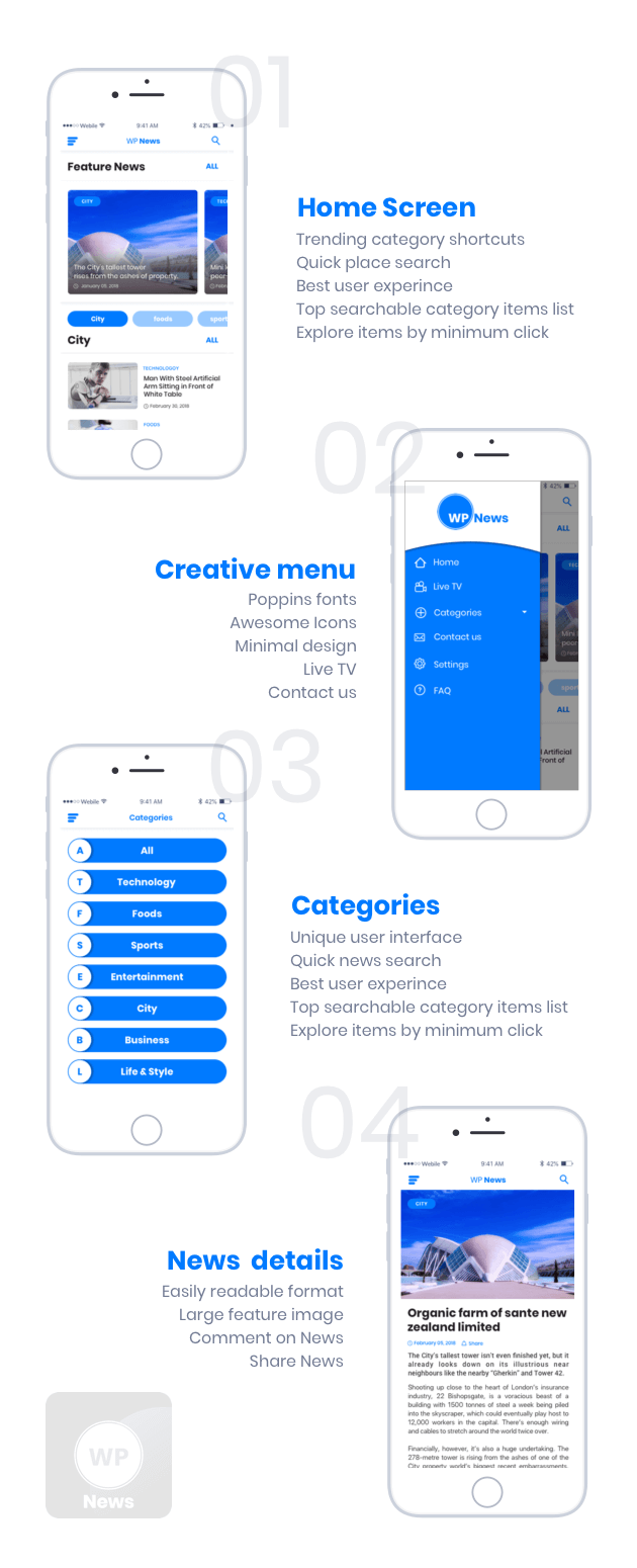 WordPress to iOS Native App 2018