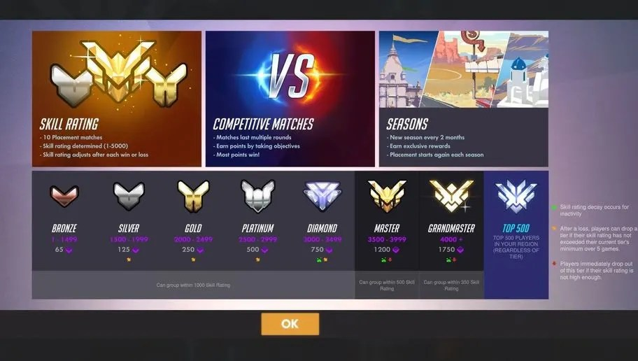 Diamond Rank Overwatch Best Diamond In The World