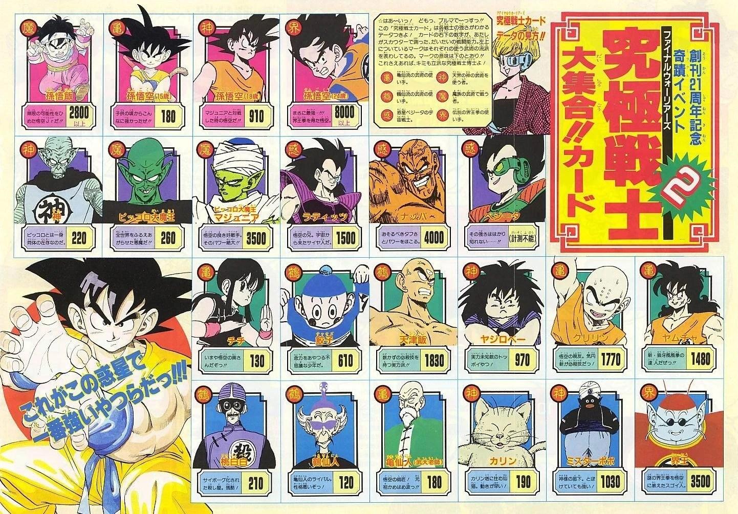 Bulma   Dragon Ball Online Wiki   Wikia